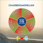 Chadbergmodellen